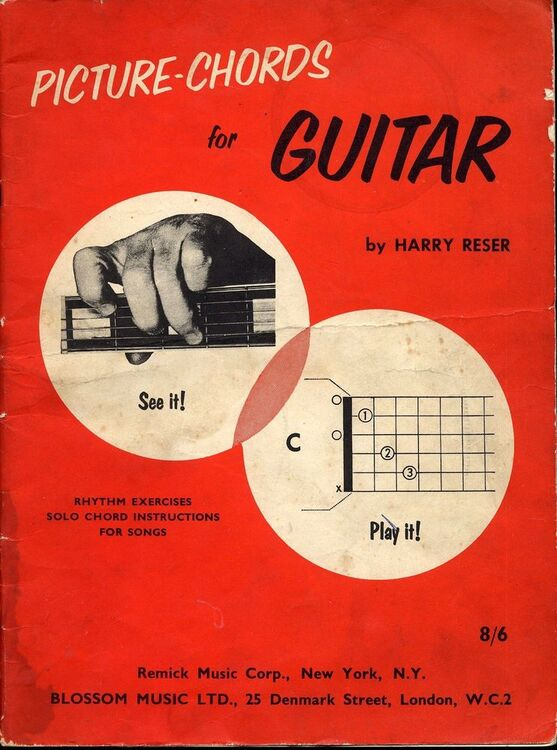 Picture Chords For Guitar Rhythm Exercises And Solo Chord